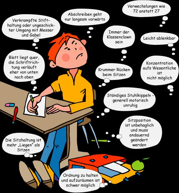 RIT-Lernstoerungen